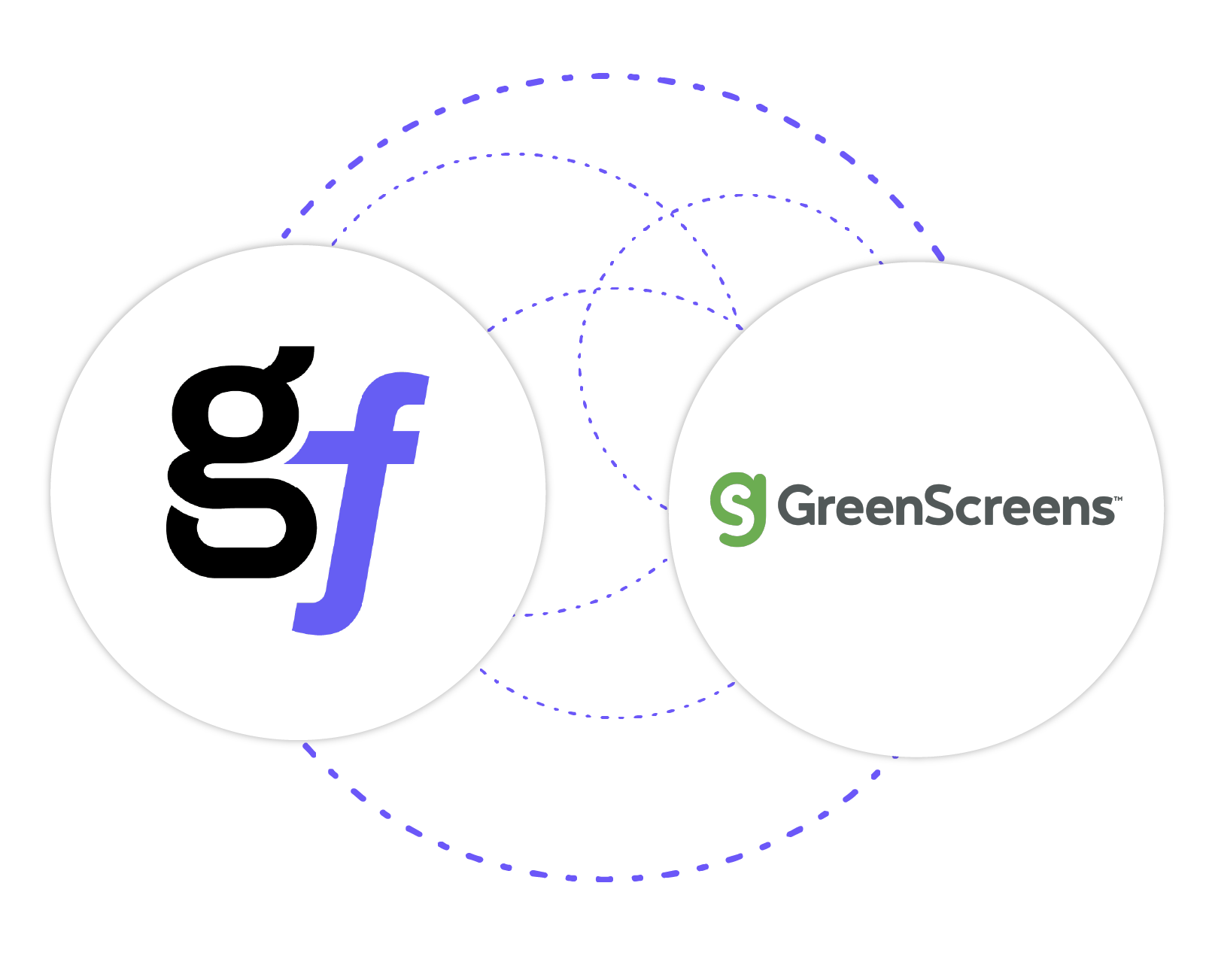 Integrations-greenscreens