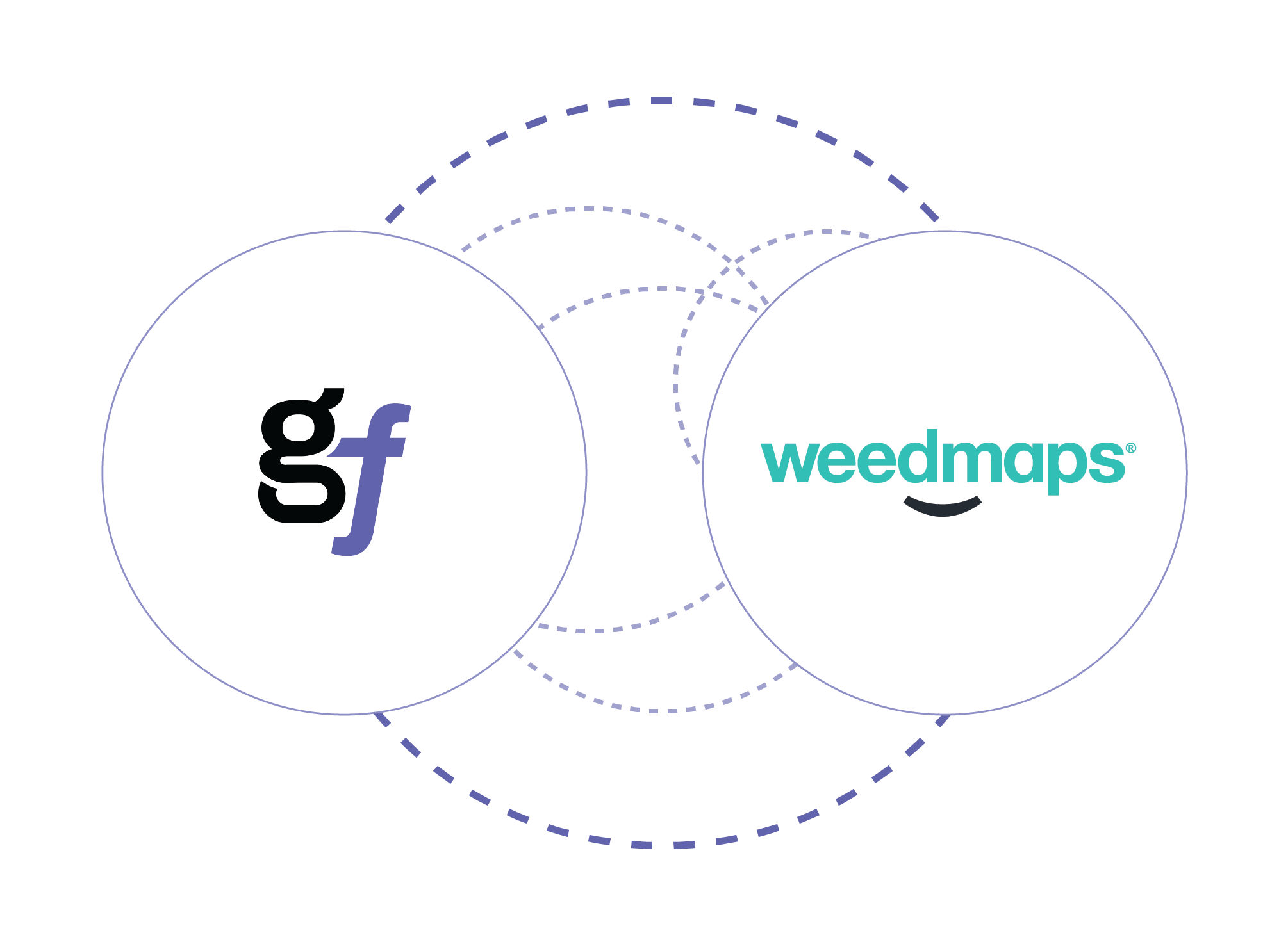 growflow-circle-graphic-weedmaps